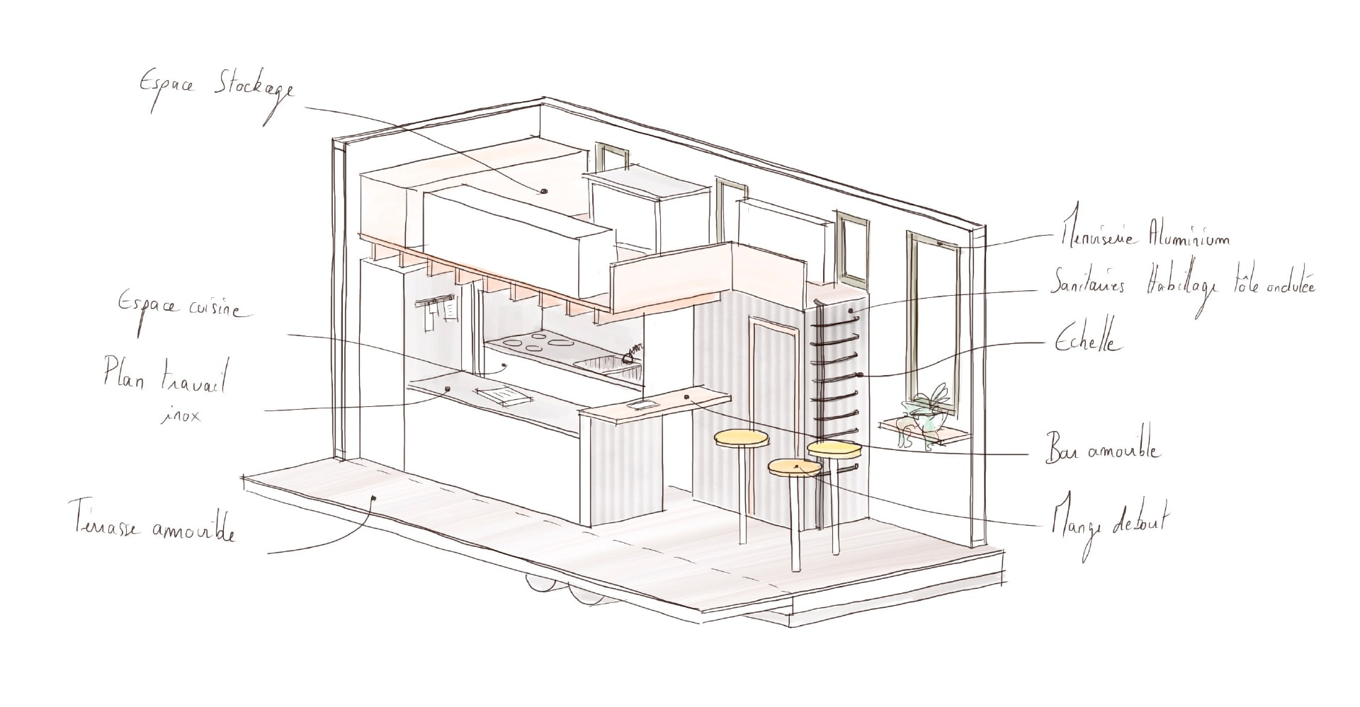 tiny-house-model-food-truck-interieur
